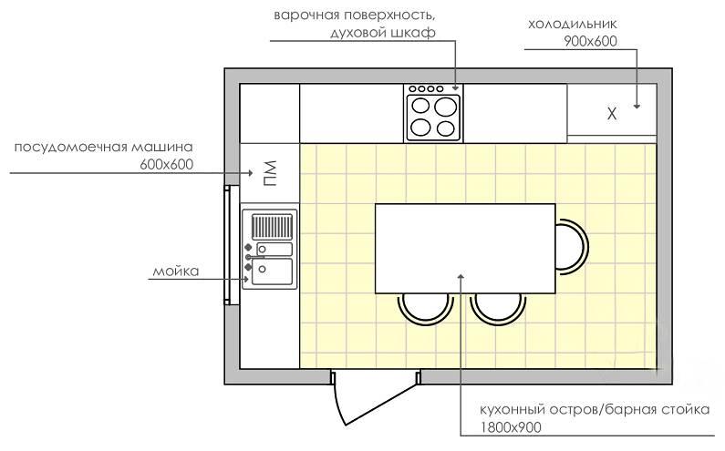 планировка кухни 12 кв 5