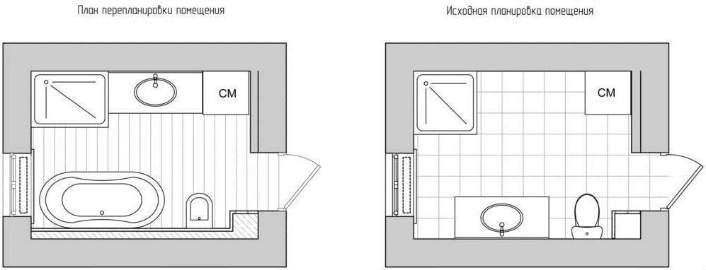 Дизайн ванной комнаты 8 кв