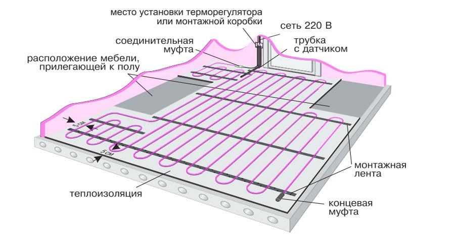 теплый-электрический-пол-своими-руками