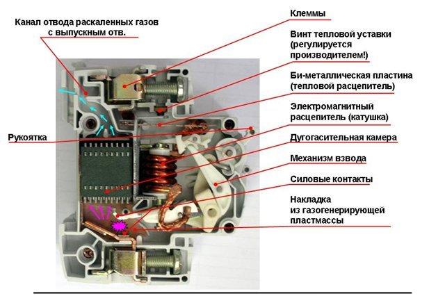 avtomaticheskie-vyiklyuchateli-v-elektrosetyah