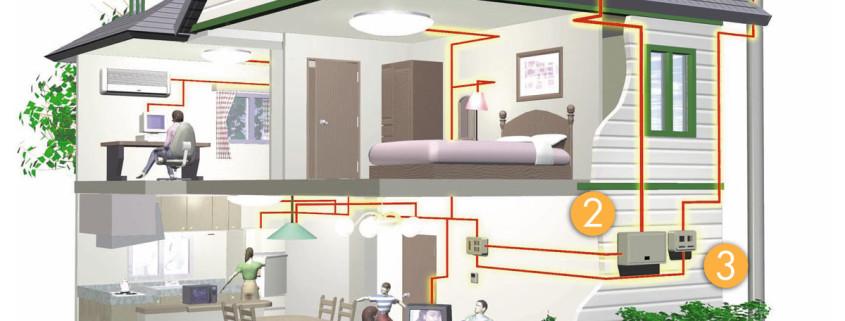 схема электропроводки в частном доме1